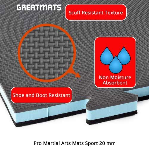Are Foam Mats Waterproof