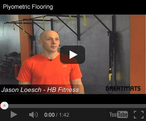 Plyometrics Mat video